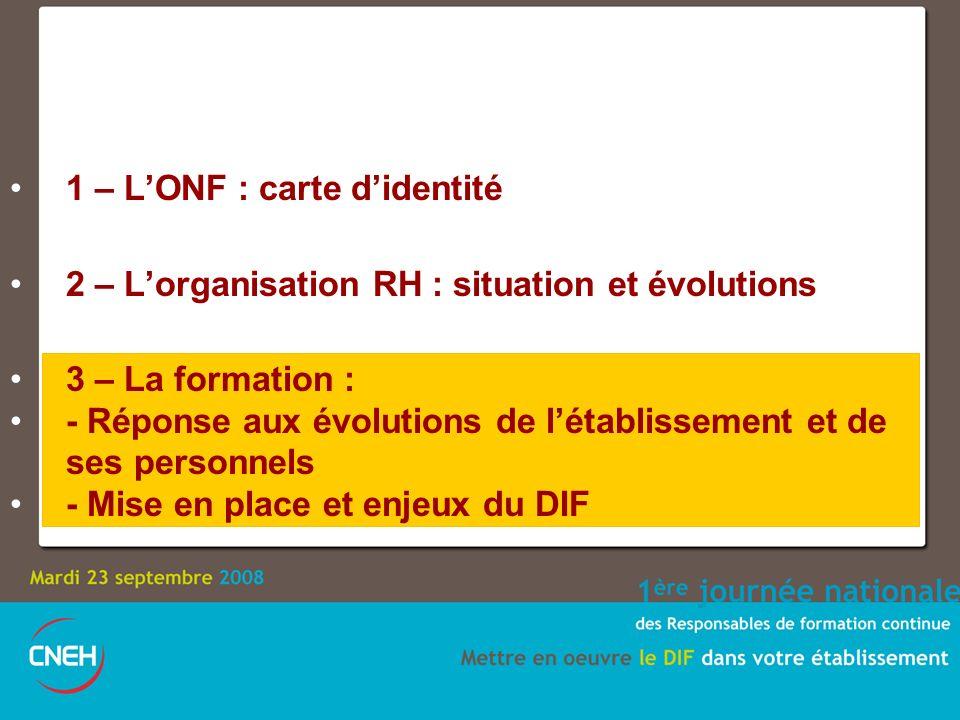 1 – L'ONF : carte d'identité