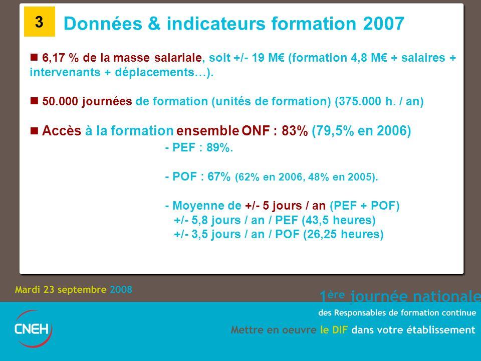Données & indicateurs formation 2007