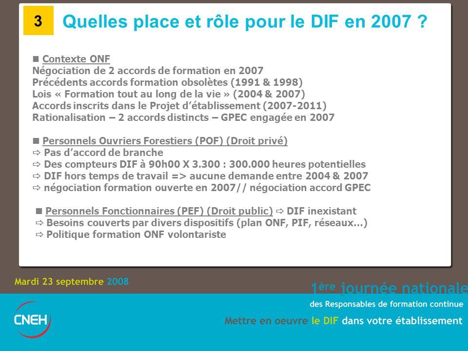 Quelles place et rôle pour le DIF en 2007