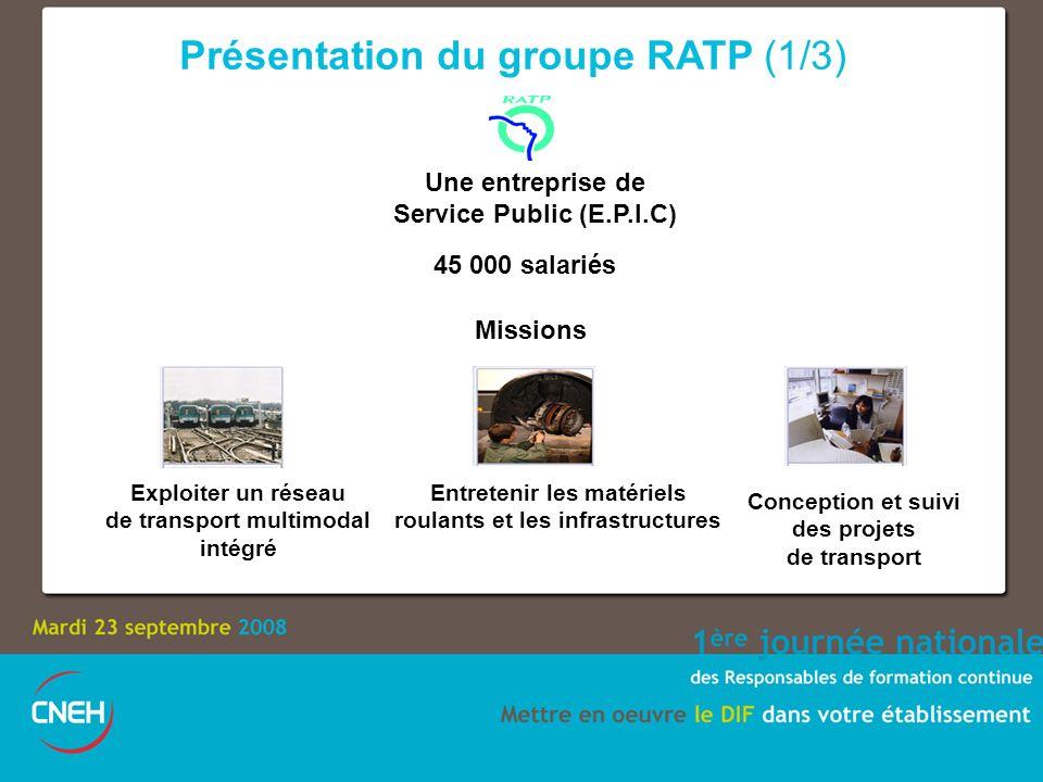 Présentation du groupe RATP (1/3)