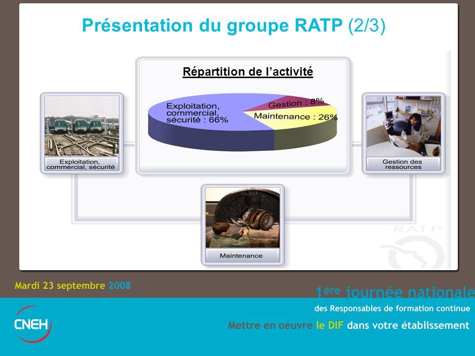 Présentation du groupe RATP (2/3)