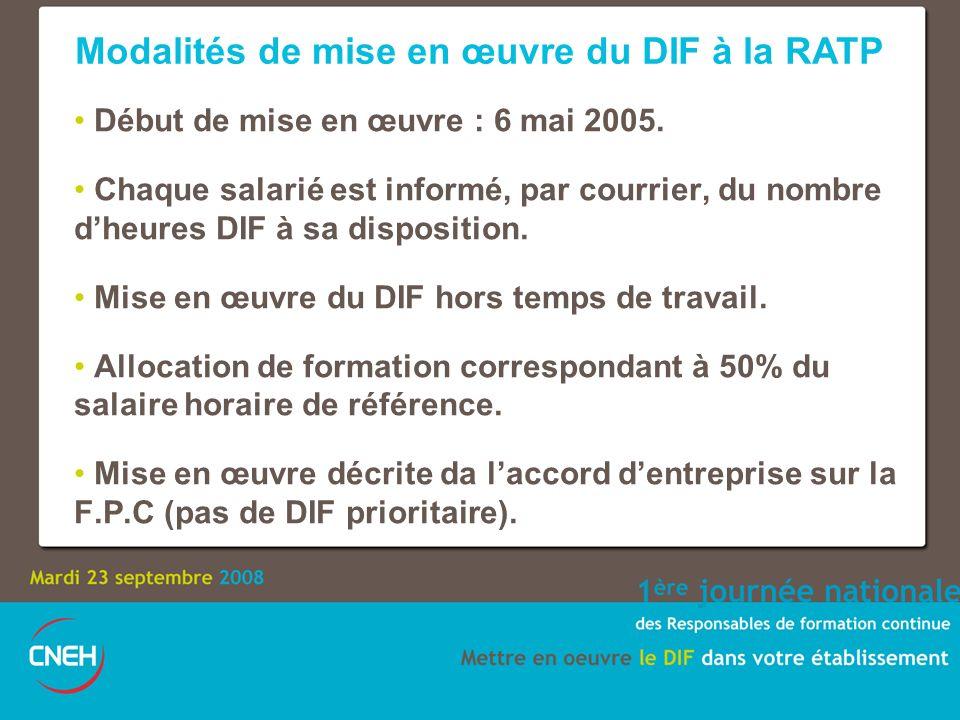 Modalités de mise en œuvre du DIF à la RATP