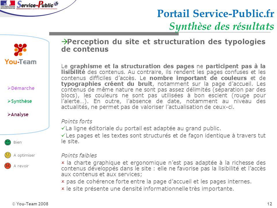 Portail Service-Public.fr Synthèse des résultats