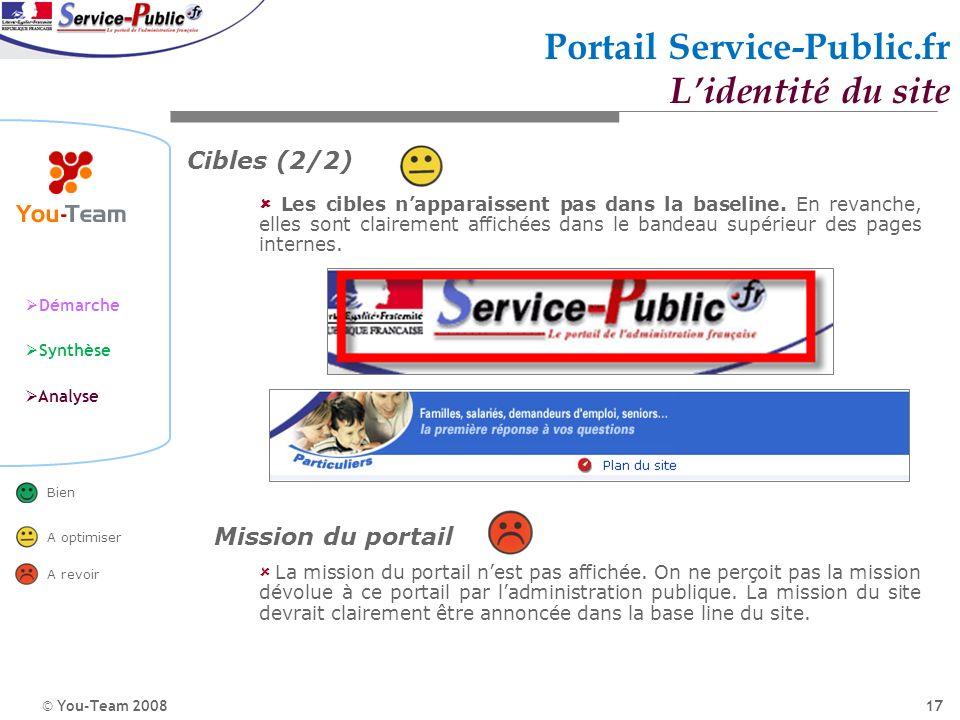 Portail Service-Public.fr L'identité du site