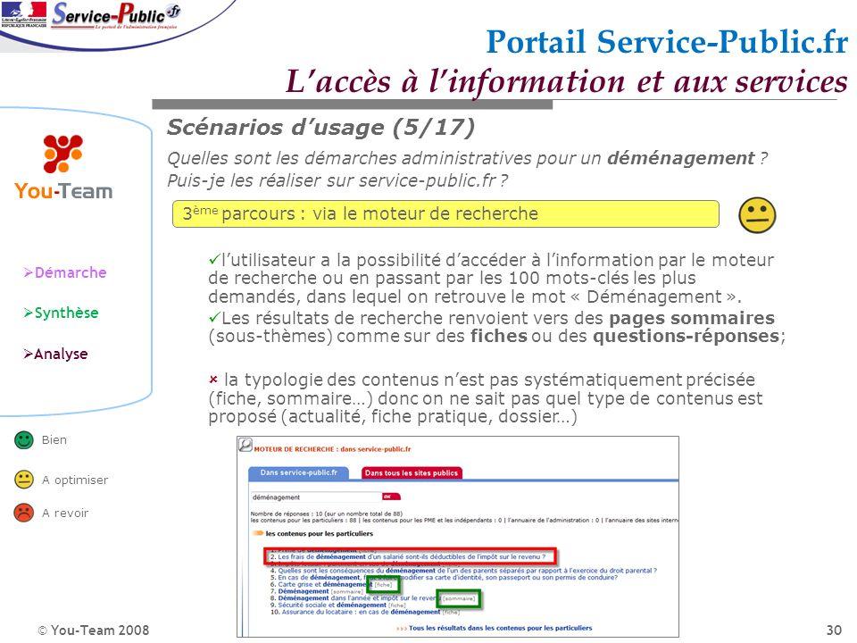 Portail Service-Public.fr L'accès à l'information et aux services