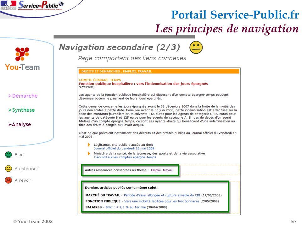 Portail Service-Public.fr Les principes de navigation