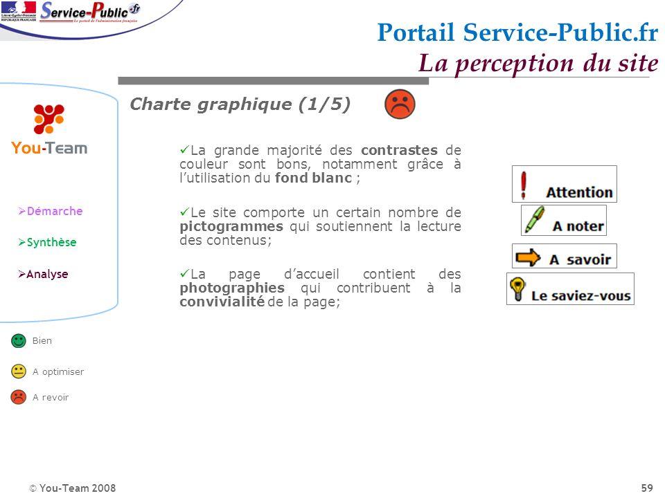 Portail Service-Public.fr La perception du site