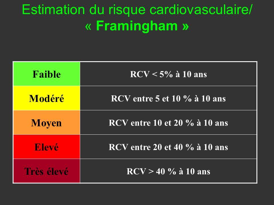 Estimation du risque cardiovasculaire/ « Framingham »