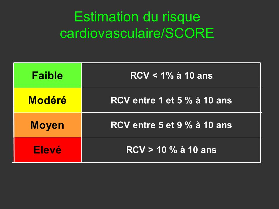 Estimation du risque cardiovasculaire/SCORE