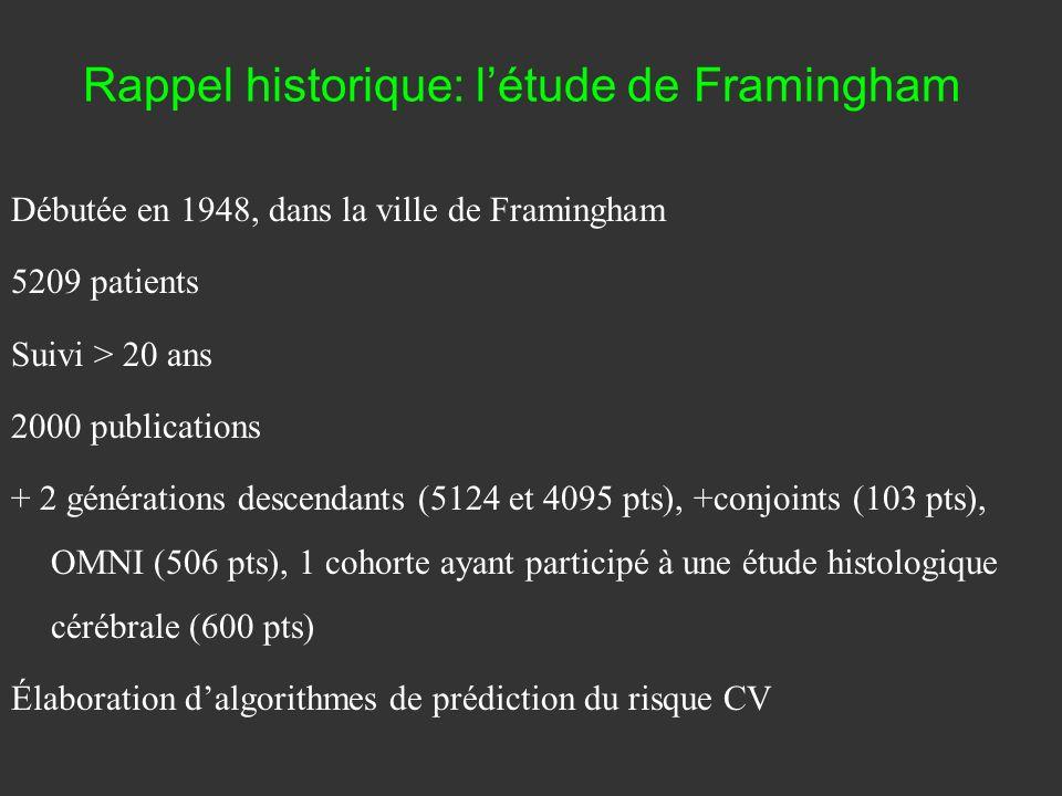 Rappel historique: l'étude de Framingham