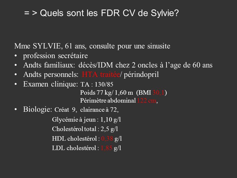 = > Quels sont les FDR CV de Sylvie