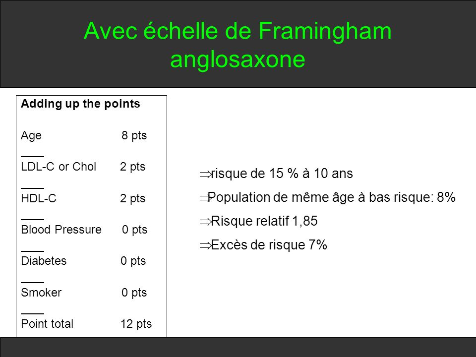 Avec échelle de Framingham anglosaxone