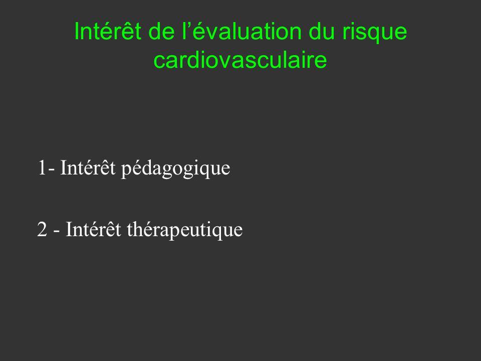 Intérêt de l'évaluation du risque cardiovasculaire