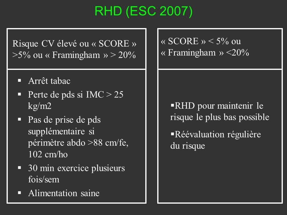 RHD (ESC 2007) « SCORE » < 5% ou « Framingham » <20%