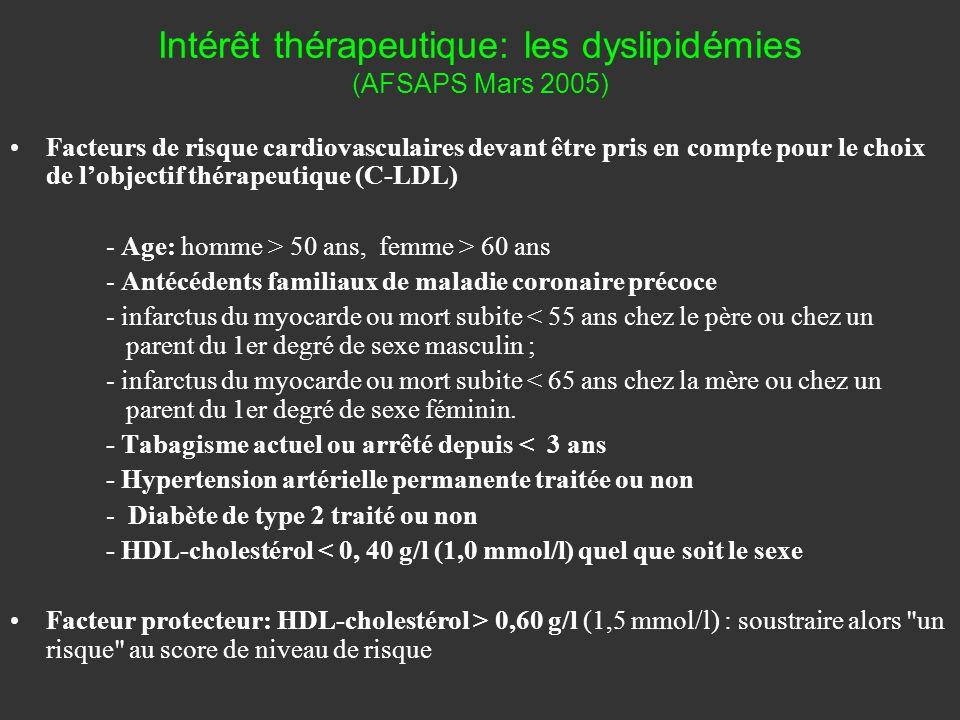 Intérêt thérapeutique: les dyslipidémies (AFSAPS Mars 2005)