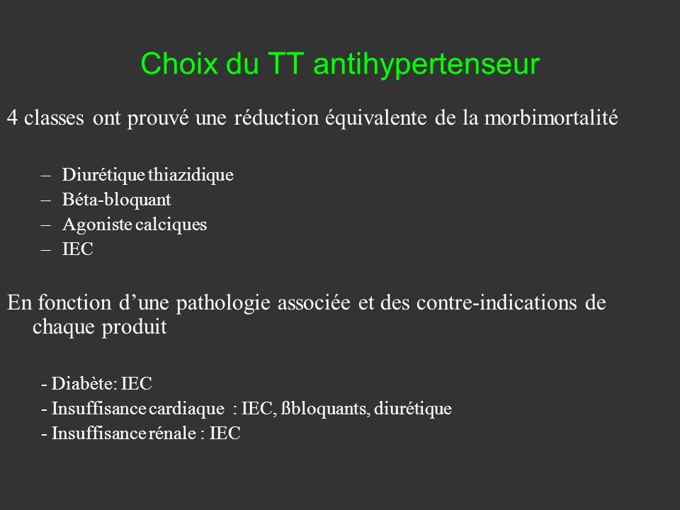 Choix du TT antihypertenseur