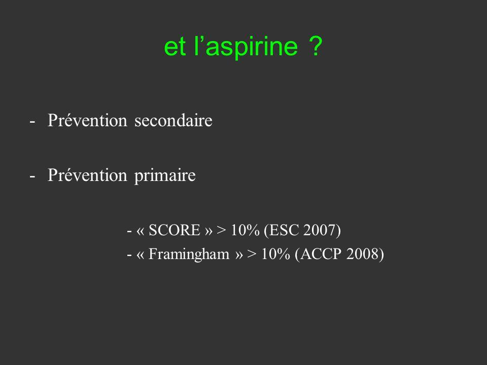et l'aspirine Prévention secondaire Prévention primaire