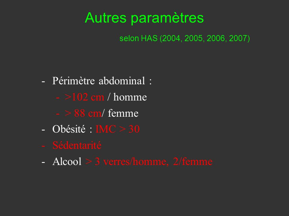 Autres paramètres selon HAS (2004, 2005, 2006, 2007)