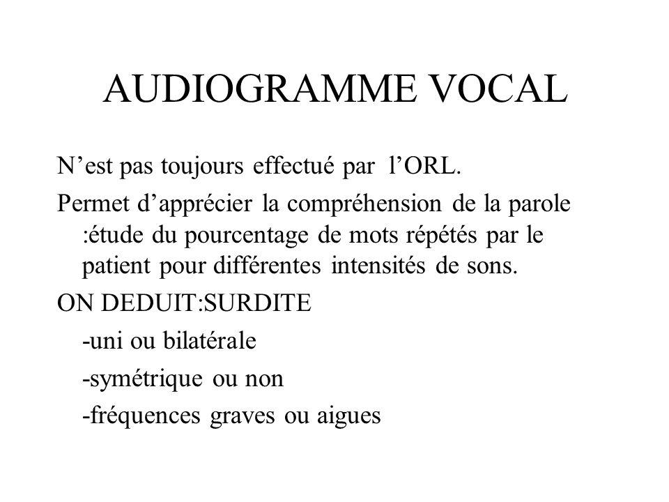AUDIOGRAMME VOCAL N'est pas toujours effectué par l'ORL.