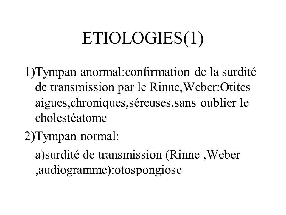 ETIOLOGIES(1)