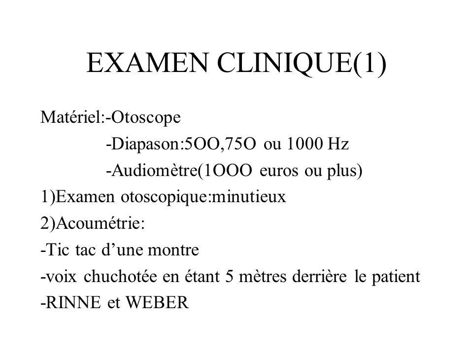 EXAMEN CLINIQUE(1) Matériel:-Otoscope -Diapason:5OO,75O ou 1000 Hz