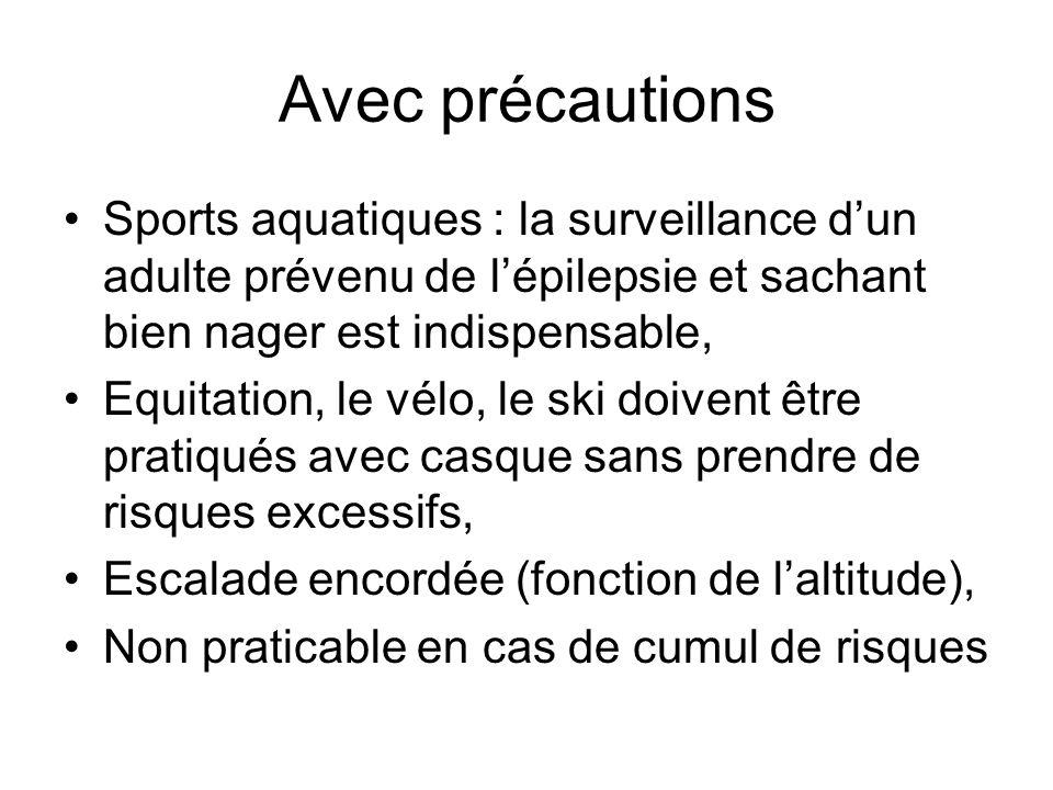 Avec précautionsSports aquatiques : la surveillance d'un adulte prévenu de l'épilepsie et sachant bien nager est indispensable,