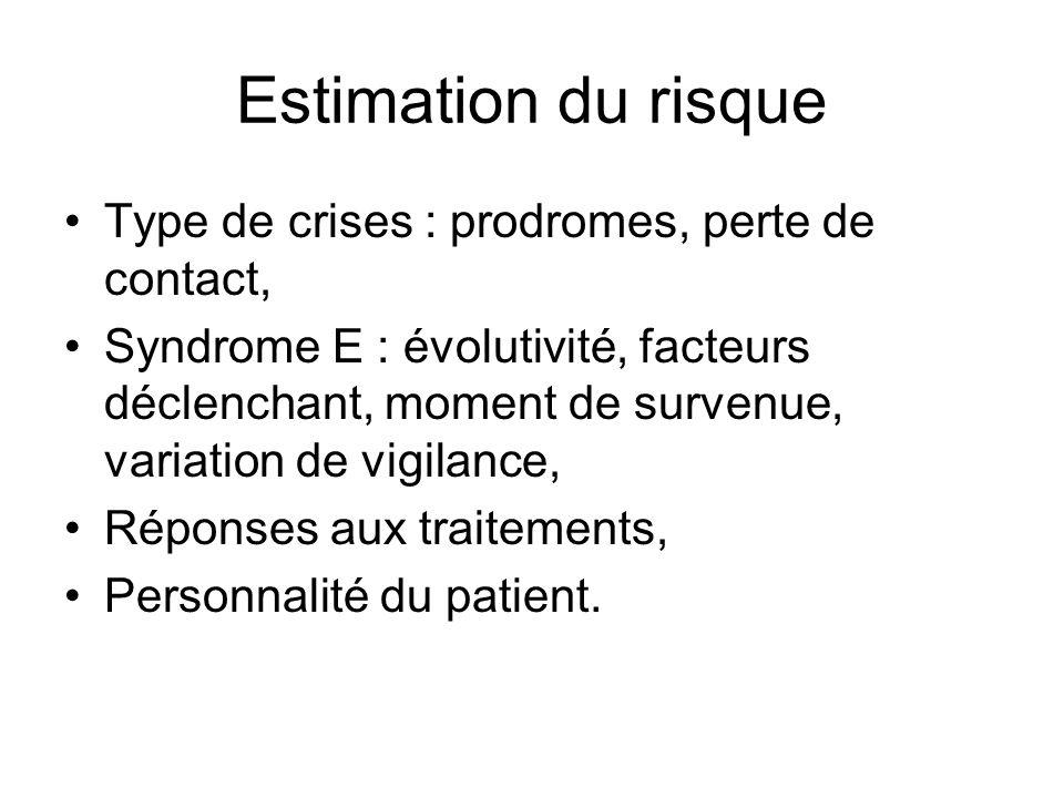 Estimation du risque Type de crises : prodromes, perte de contact,