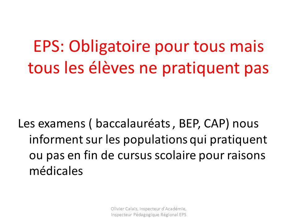 EPS: Obligatoire pour tous mais tous les élèves ne pratiquent pas