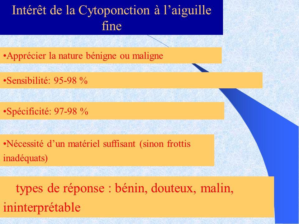 Intérêt de la Cytoponction à l'aiguille fine