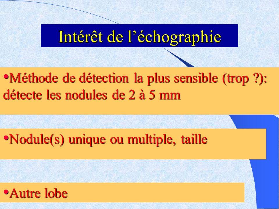 Intérêt de l'échographie