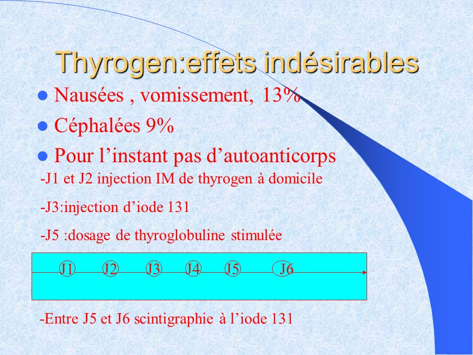 Thyrogen:effets indésirables