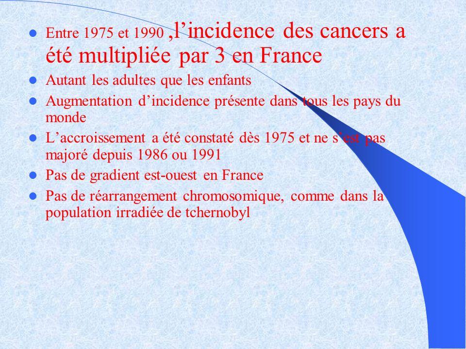 Entre 1975 et 1990 ,l'incidence des cancers a été multipliée par 3 en France