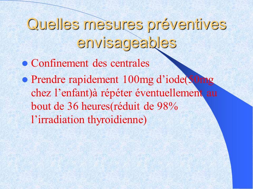 Quelles mesures préventives envisageables