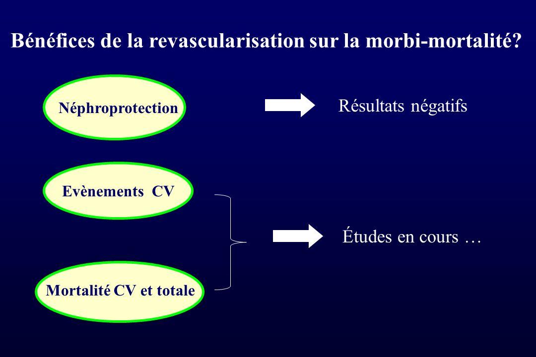 Bénéfices de la revascularisation sur la morbi-mortalité
