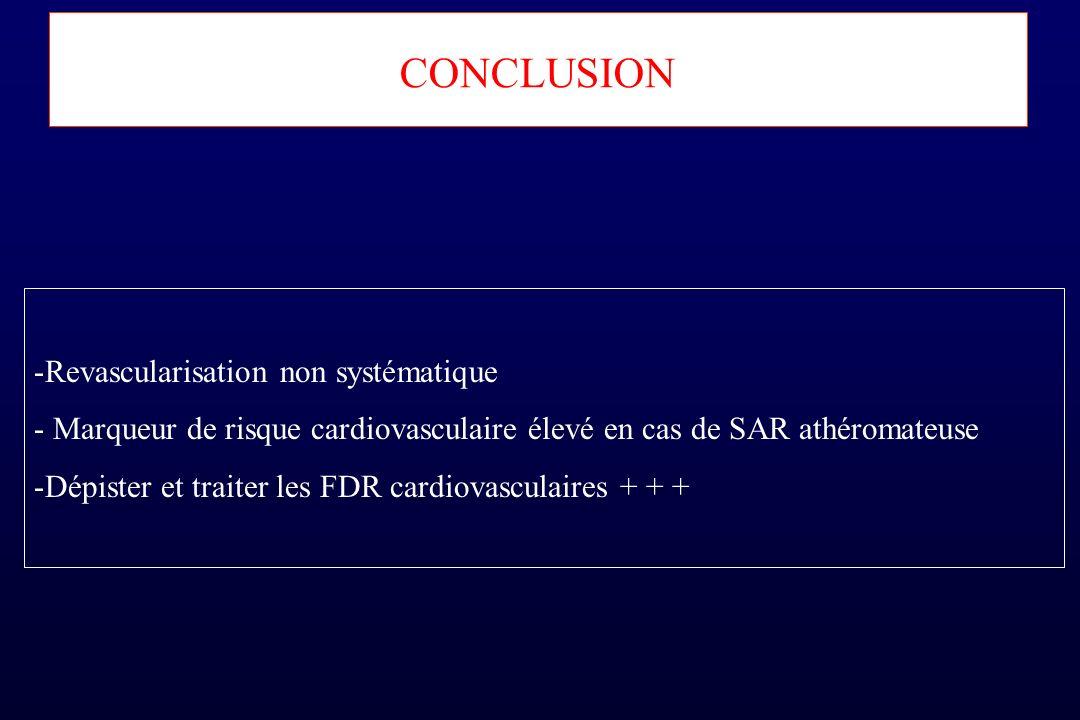 CONCLUSION Revascularisation non systématique