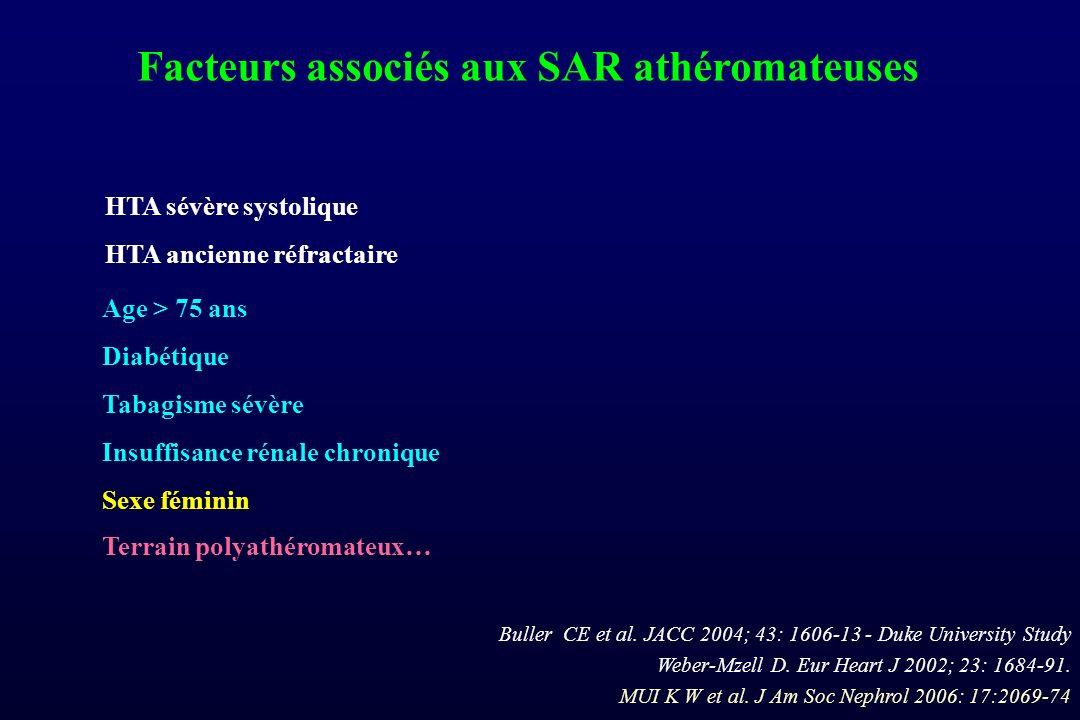 Facteurs associés aux SAR athéromateuses