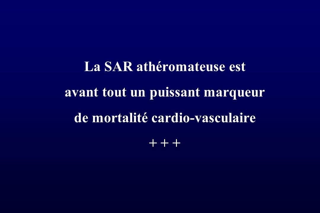 La SAR athéromateuse est avant tout un puissant marqueur de mortalité cardio-vasculaire + + +