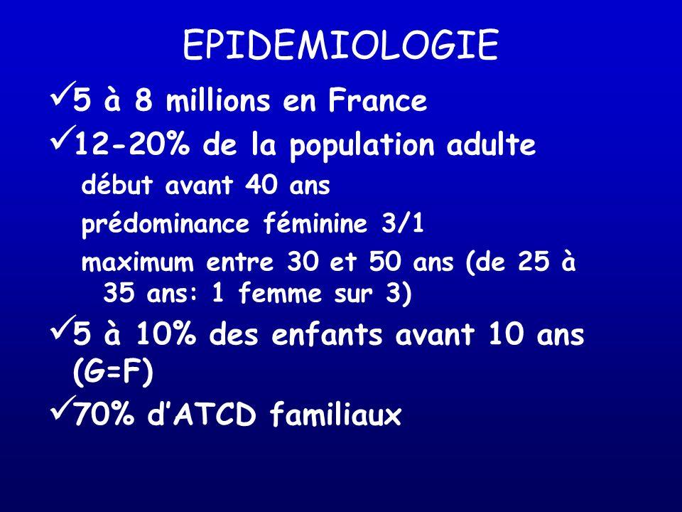 EPIDEMIOLOGIE 5 à 8 millions en France 12-20% de la population adulte