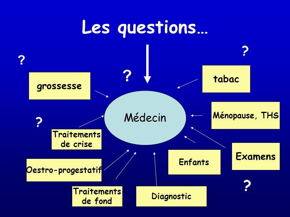 Les questions… Médecin tabac grossesse Examens