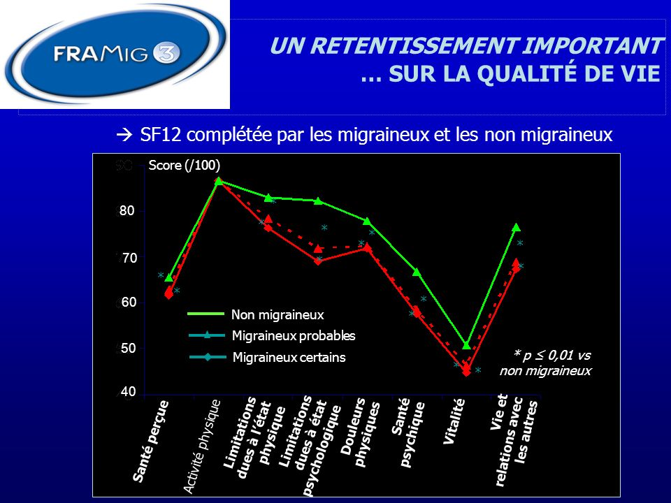 UN RETENTISSEMENT IMPORTANT