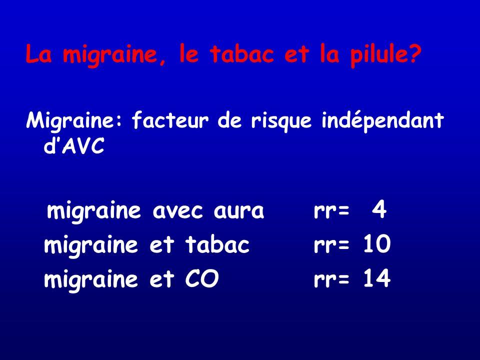 La migraine, le tabac et la pilule