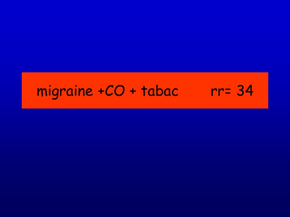 migraine +CO + tabac rr= 34