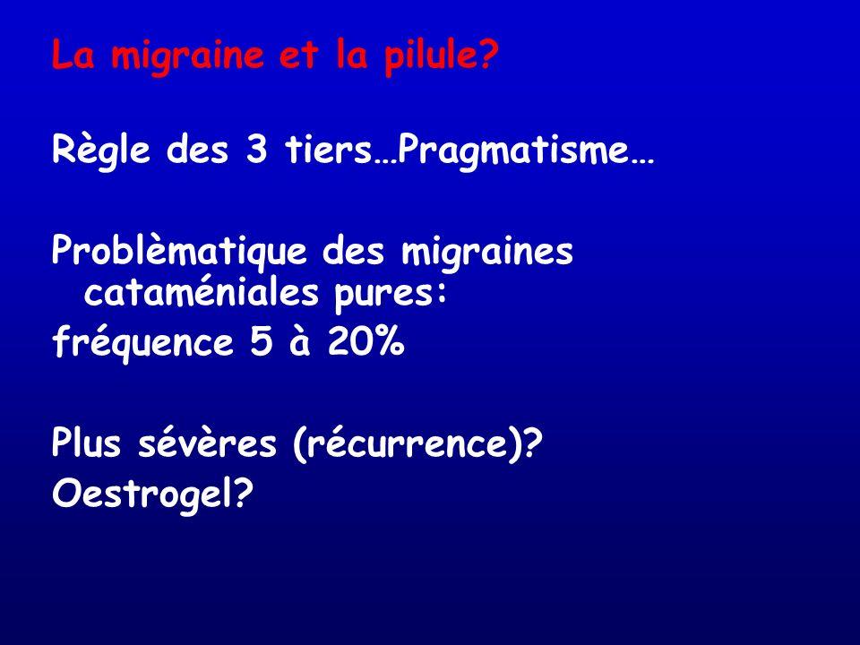 La migraine et la pilule Règle des 3 tiers…Pragmatisme…