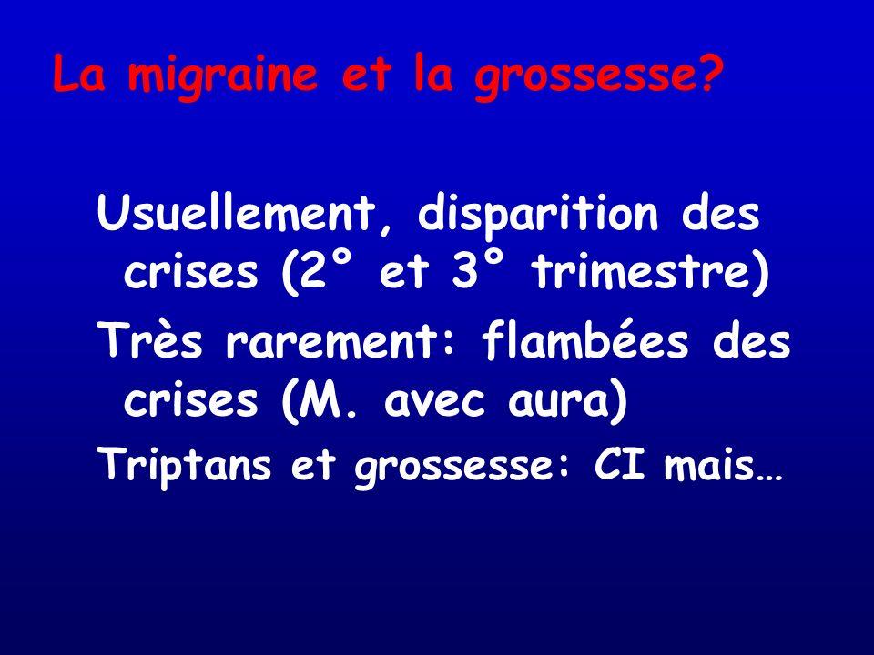 La migraine et la grossesse