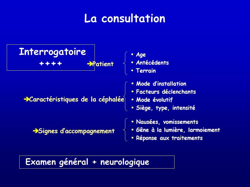 La consultation Interrogatoire ++++ Examen général + neurologique