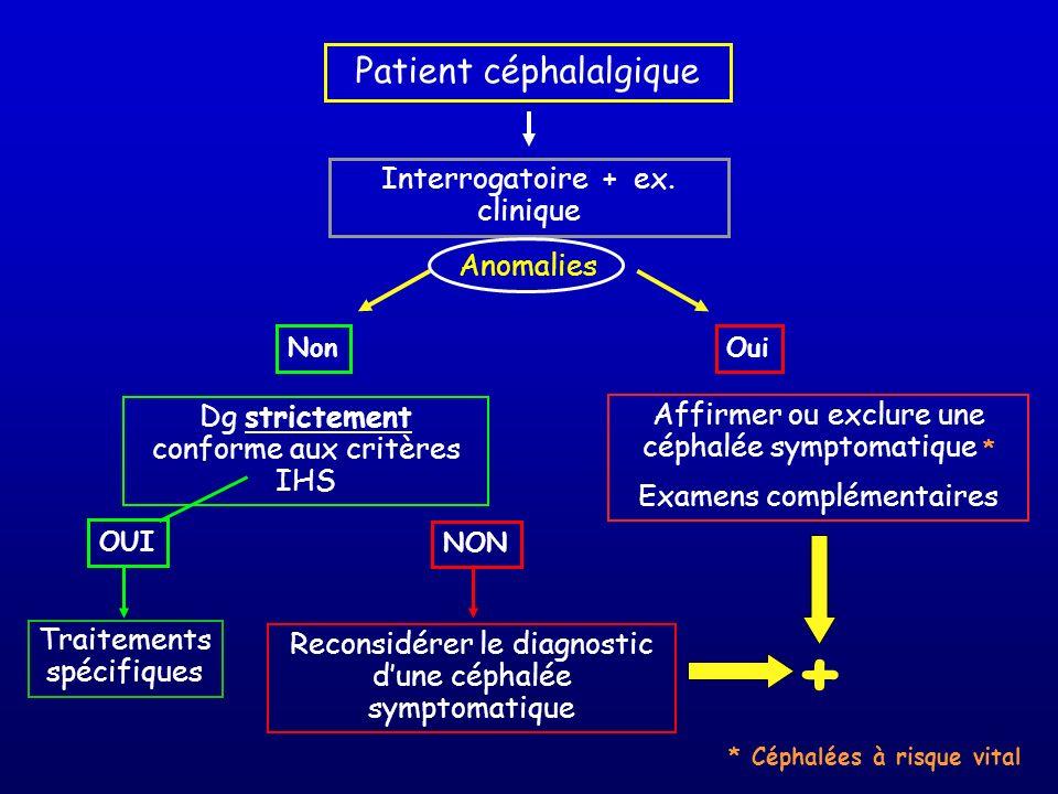 + Patient céphalalgique Interrogatoire + ex. clinique Anomalies