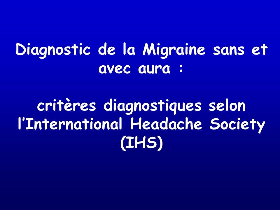 Diagnostic de la Migraine sans et avec aura : critères diagnostiques selon l'International Headache Society (IHS)