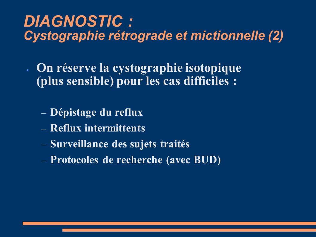 DIAGNOSTIC : Cystographie rétrograde et mictionnelle (2)