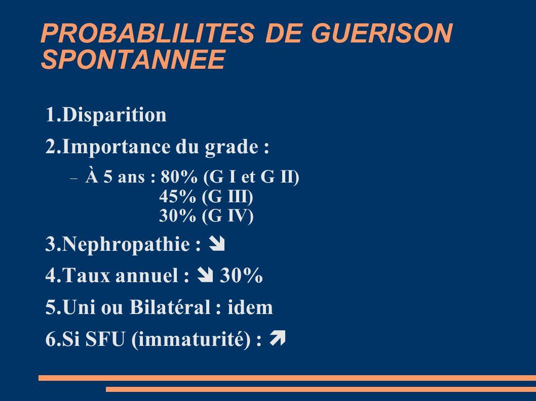 PROBABLILITES DE GUERISON SPONTANNEE