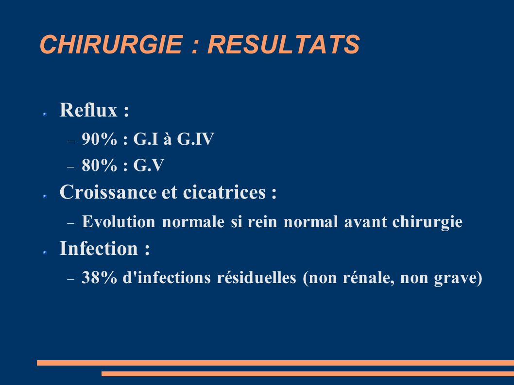 CHIRURGIE : RESULTATS Reflux : Croissance et cicatrices : Infection :